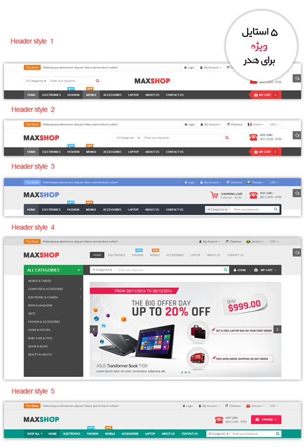 قالب وردپرس فروشگاهی sw market max shop