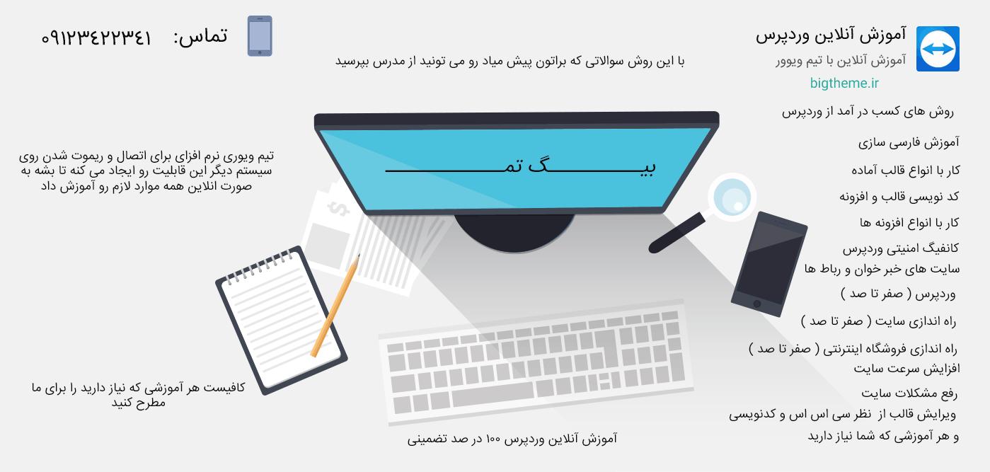 آموزش آنلاین وردپرس