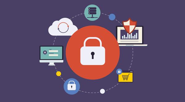 دسترسی محدود مشتریان به محصولات ووکامرس
