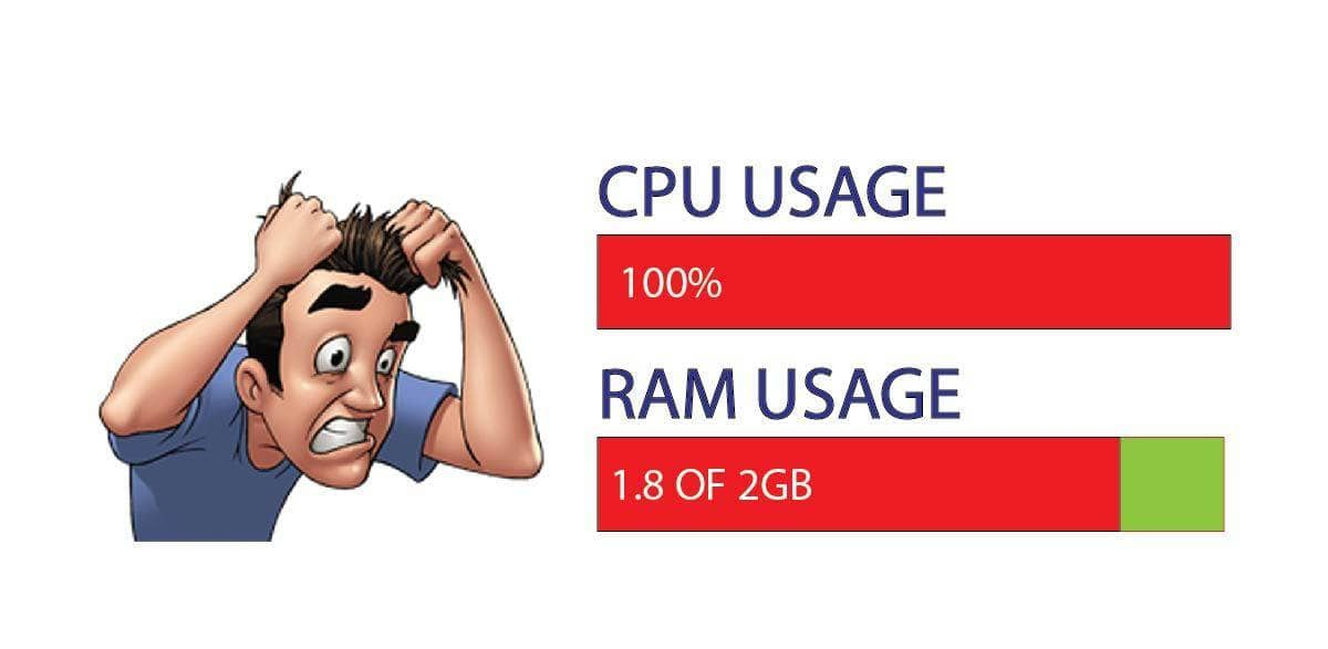 کاهش مصرف cpu وردپرس