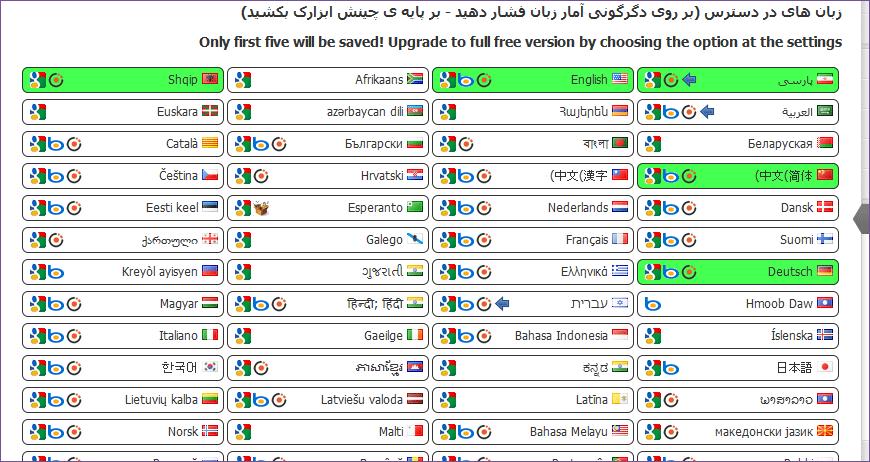 عکس پرچم کشورها با نام فارسی