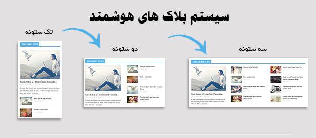 قالب وردپرس مجله خبری Newspaper
